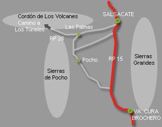 Gráfico de los Cordones Serranos